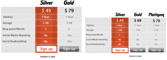 Designing Pricing Plans for Subscription-Based Web Apps