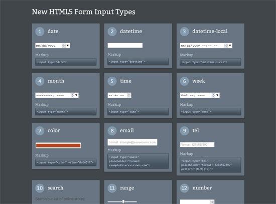 html input types