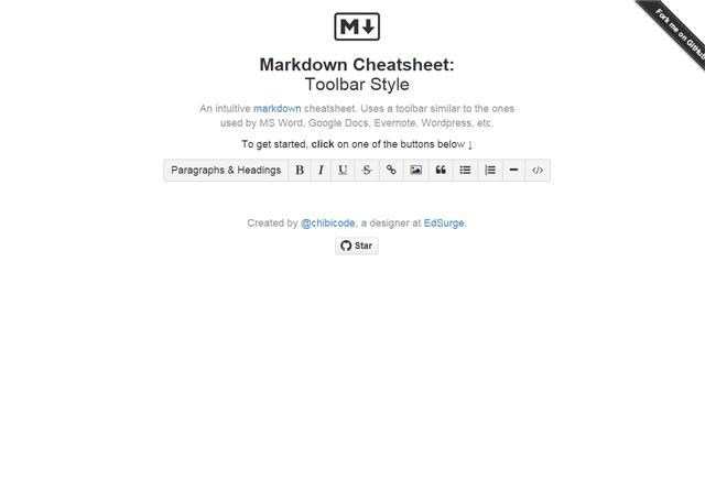 Markdown Cheatsheet: Toolbar Style