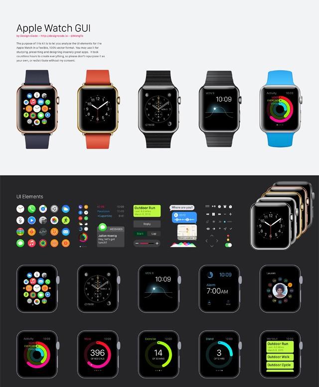 Apple Watch GUI for Sketch