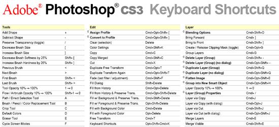 Photoshop CS3 Keyboard Shortcuts Cheat Sheet - screen shot.