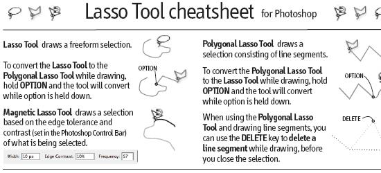 Photoshop Lasso Tool Cheatsheet - screen shot.