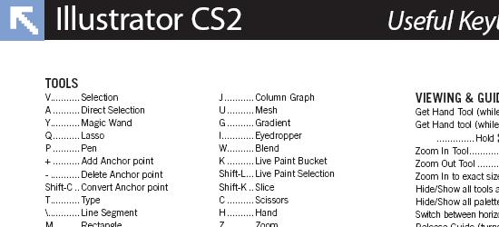 Adobe Illustrator CS2 Keyboard Shortcuts – MAC - screen shot.