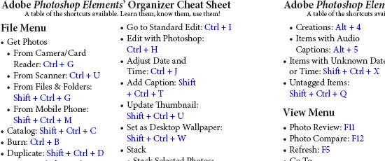 Adobe Photoshop Elements Cheat Sheet - screen shot.