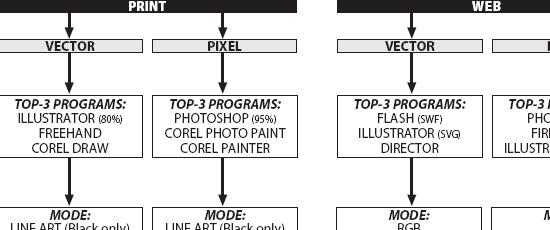 I.D.E.A.S. Graphics Cheatsheet - screen shot.