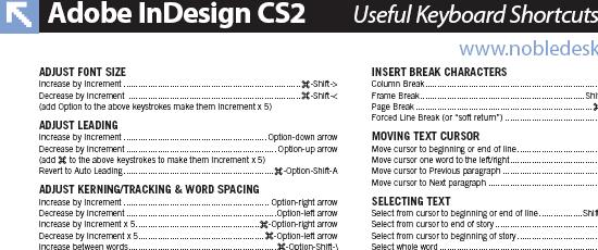 Adobe InDesign CS2 Useful Keyboard Shortcuts - screen shot.