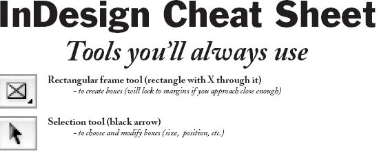 InDesign Cheat Sheet - screen shot.
