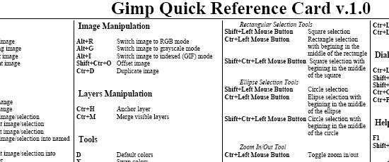 Gimp Quick Reference Card v.1.0 - screen shot.