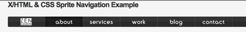 XHTML & CSS Sprite Navigation