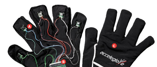 Acceleglove: Gloves that Recognize Sign Language