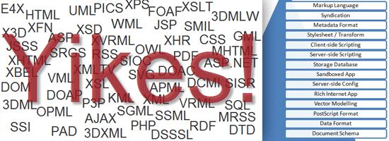 Web Languages: Decoded