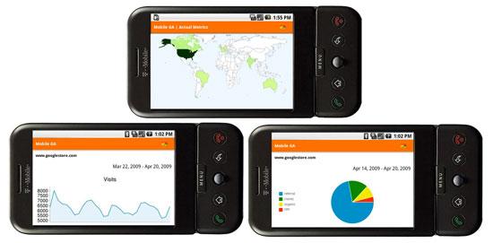 Mobile GA (free)