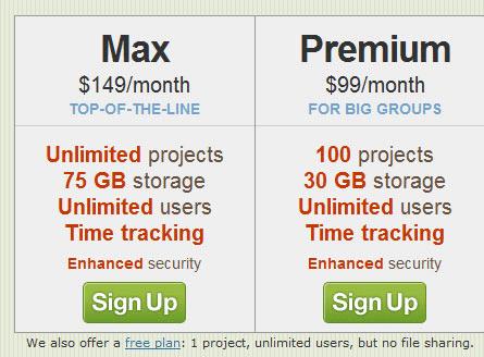 Minimizing Free Signups in Basecamp