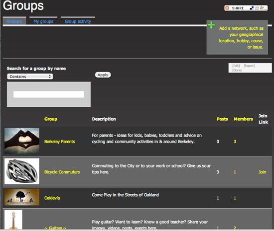 Organic Groups
