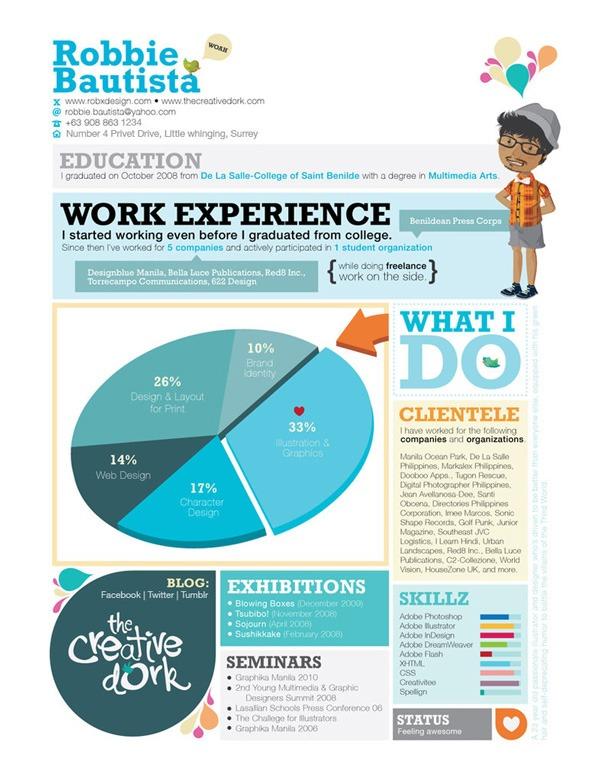 Resume - The Creative Dork