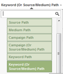 Keyword Specific Analytics