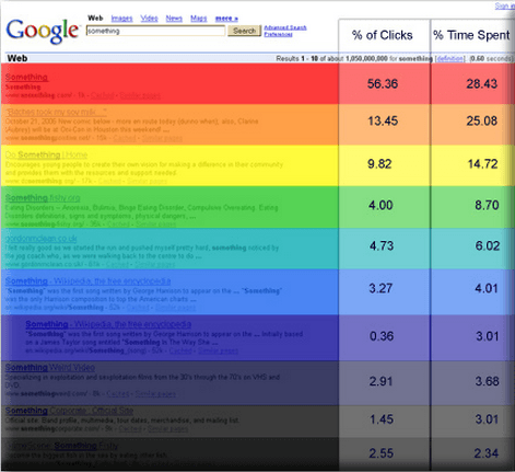 googlesearchheatmap