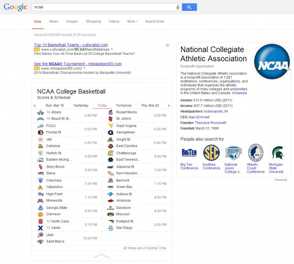 NCAA SERP