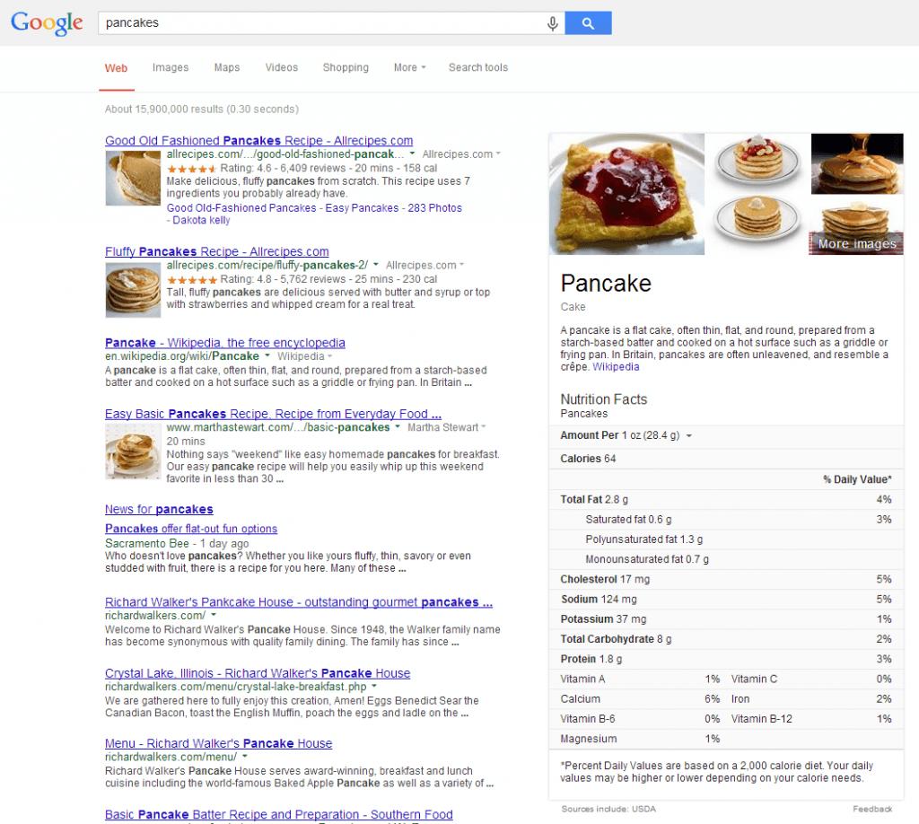 pancakes SERP