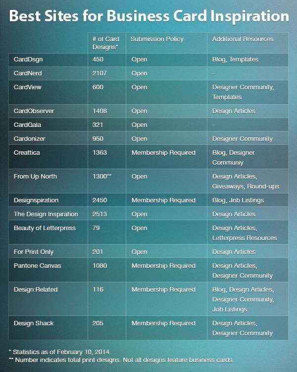 business-card-design-inspiration-chart