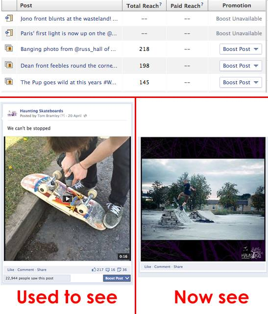 Facebook Changes: Instagram Insights & Boosting Removed