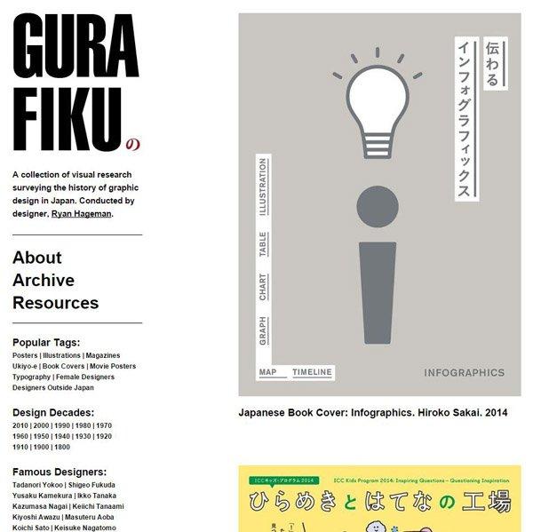 image_03_gurafiku