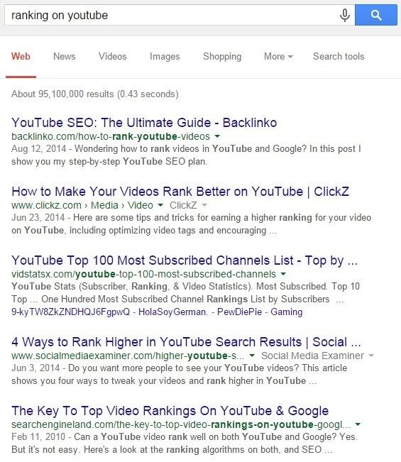 ranking on youtube