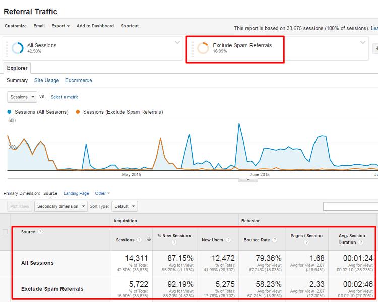 spam-segment-example