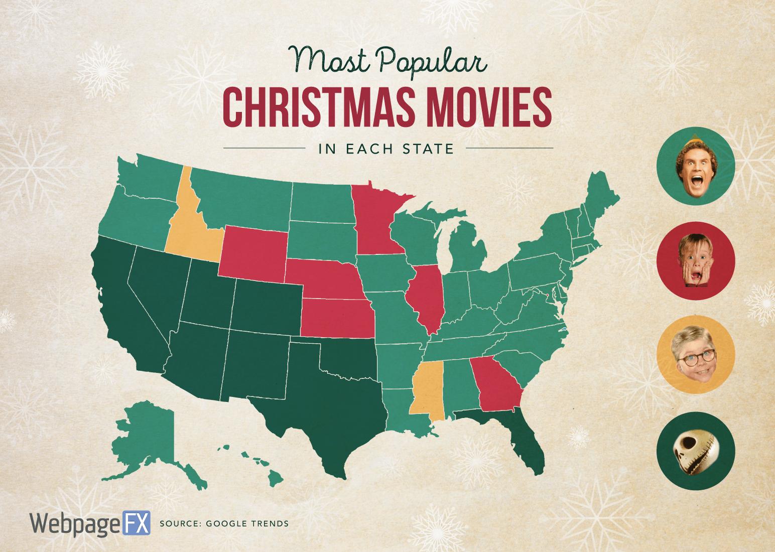 most-popular-christmas-movies