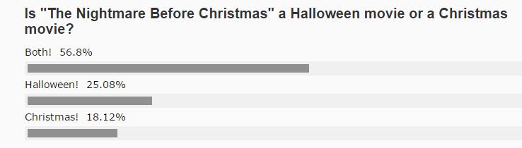 mtv-nightmare-poll-results