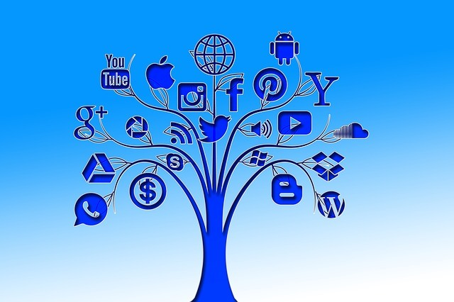 content marketing branches