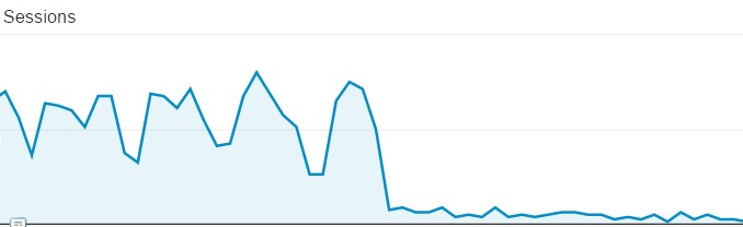 google-penalty-traffic decrease