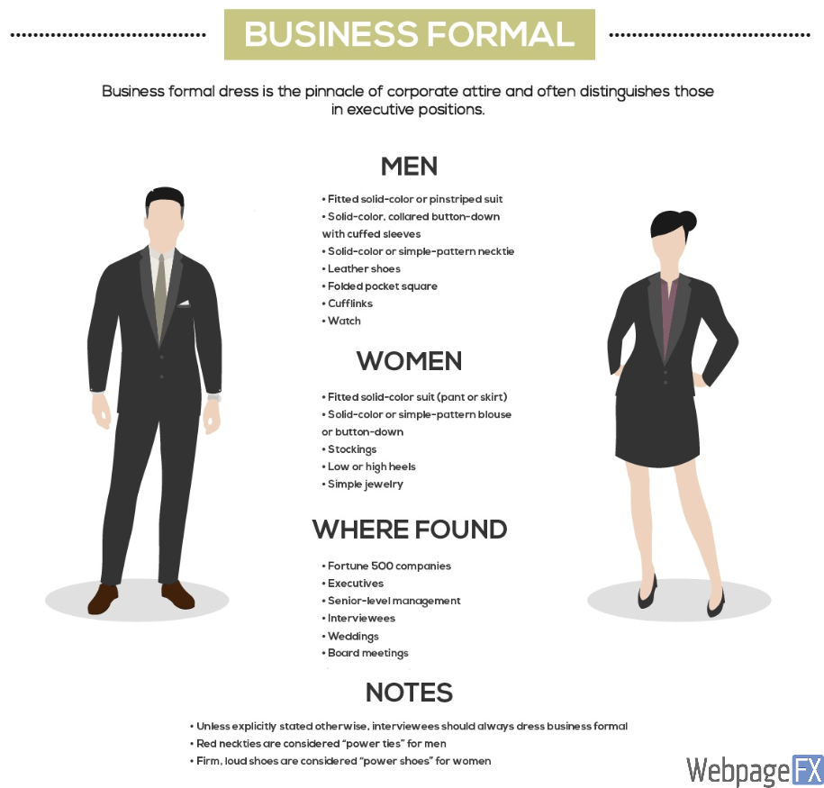 cheat-sheet-business-formal