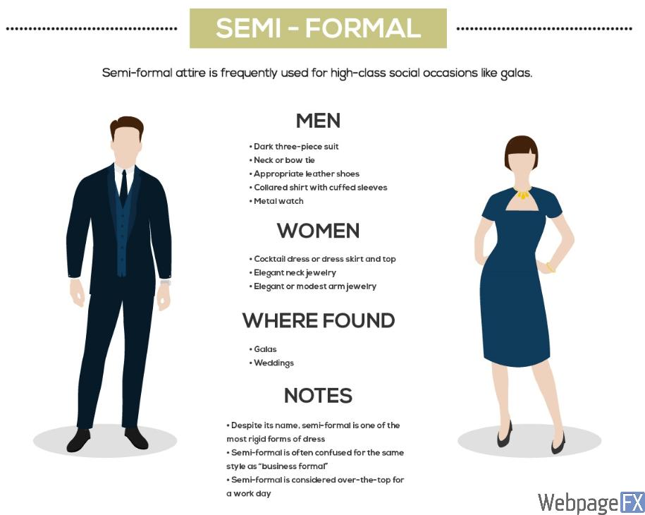 semi-formal-cheat-sheet