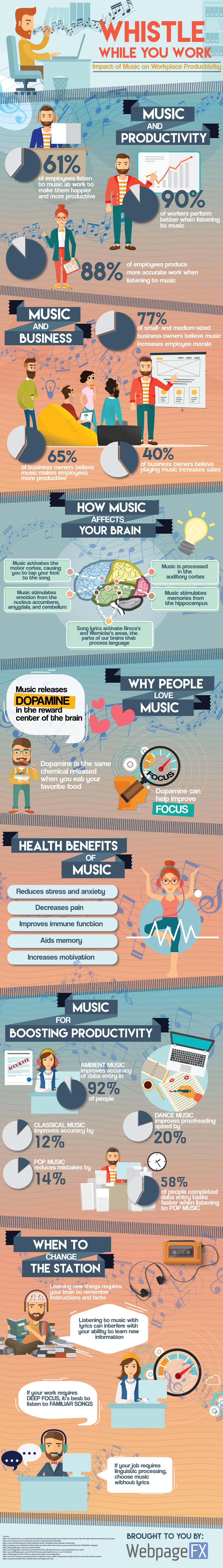 Muziek op de werkvloer verhoogt productiviteit