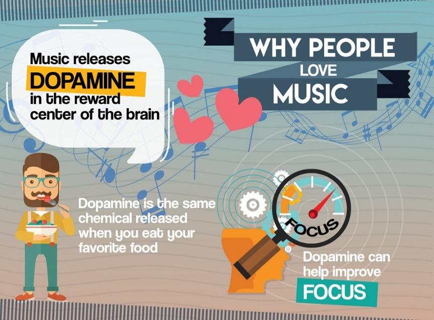 people-love-music