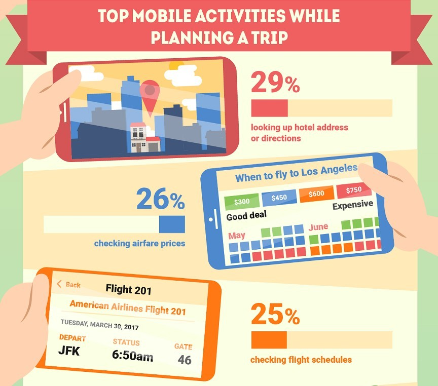 mobile-travel1