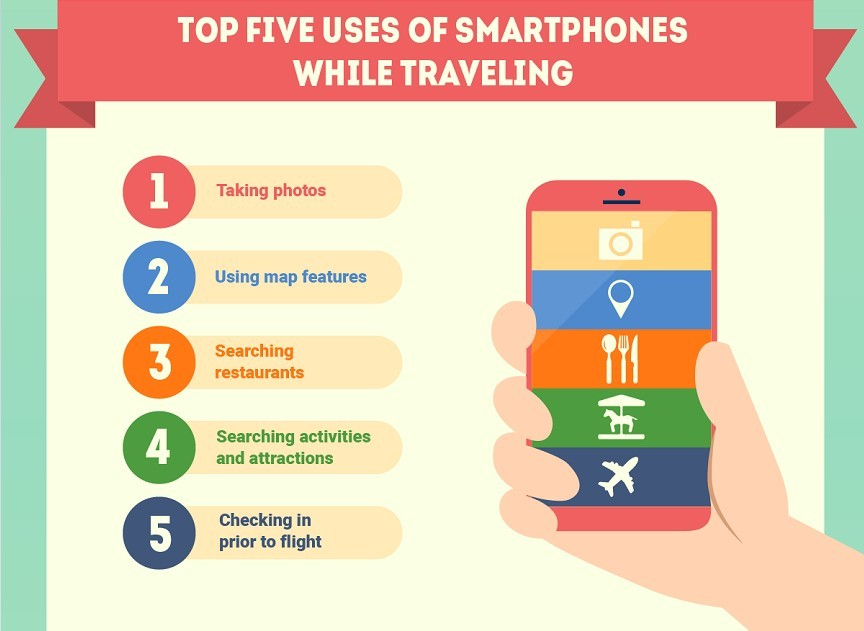 mobile-travel4