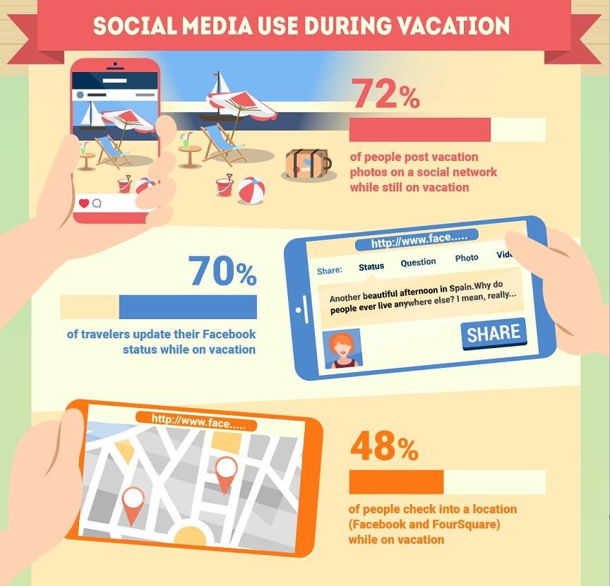 social-during-vacation