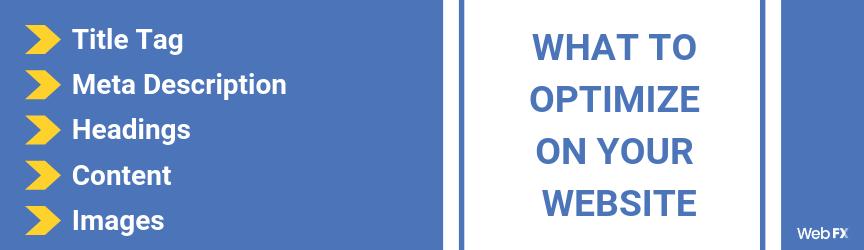 A checklist for SEO management optimization