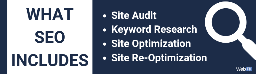 A checklist of what SEO includes for businesses