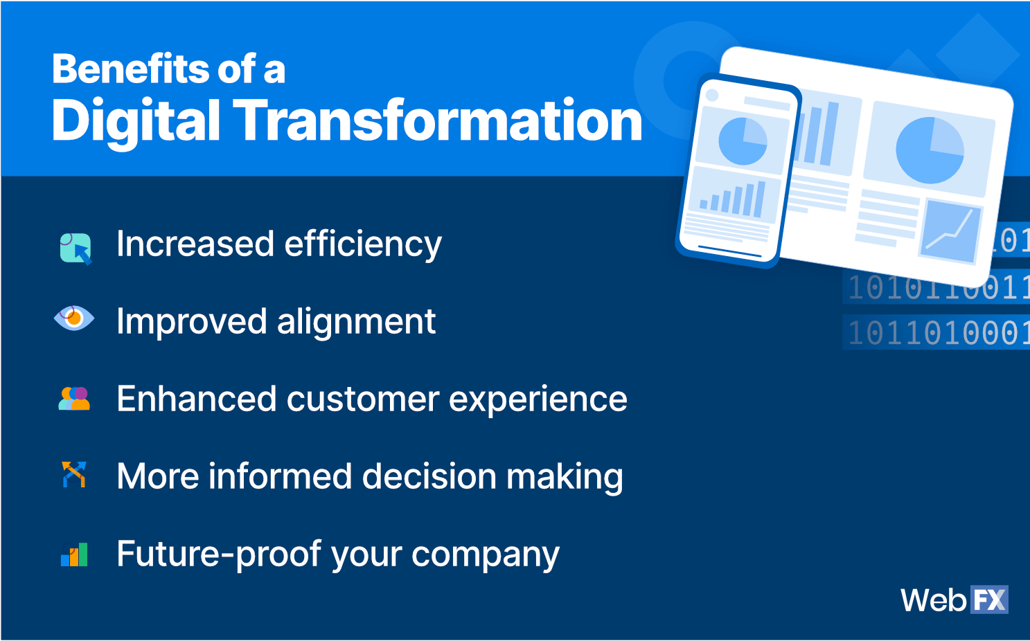 the benefits of digital transformation graphic