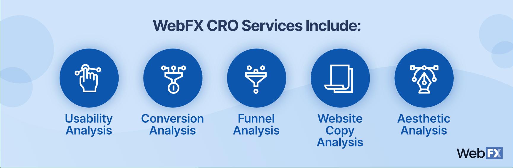 webfx cro services include