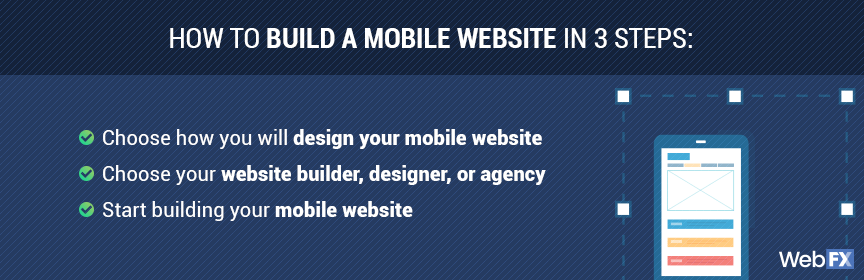 How To Design And Build A Mobile Website In 2020 Webfx