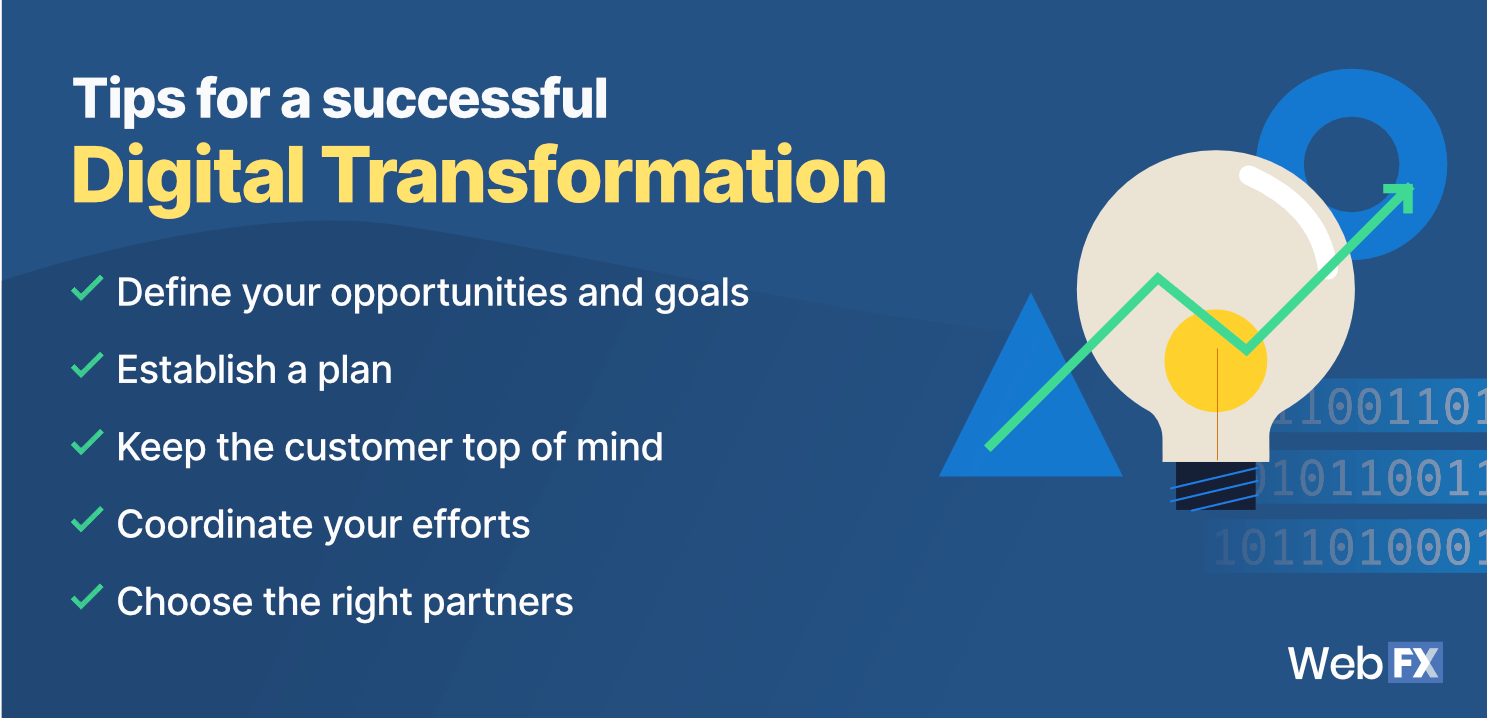 tips for a successful digital transformation graphic