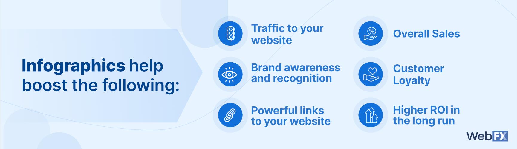 infographics help boost traffic