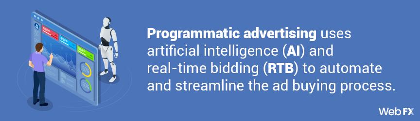 Programmatic advertising definition