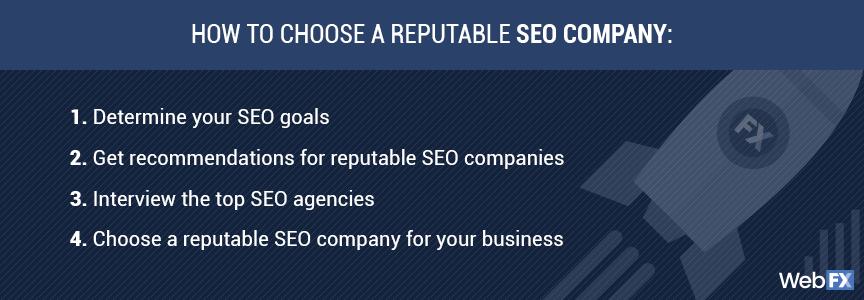 The Reasons Why We Love Seo Company