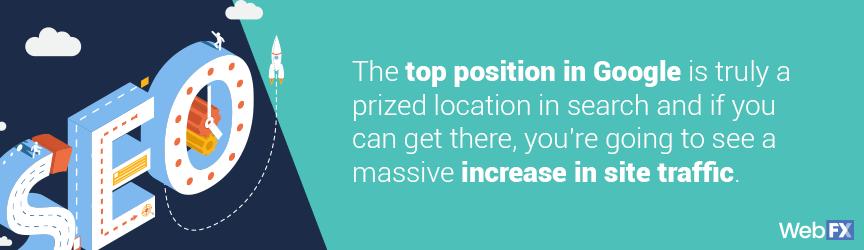 posisi teratas adalah lokasi berharga dalam pencarian