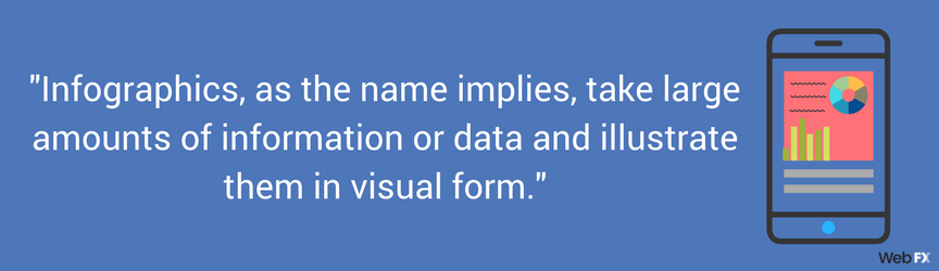 Quote about infographics from paragraph above